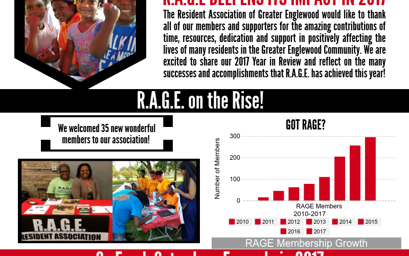 R.A.G.E DEEPENS ITS IMPACT IN 2017 - Year in Review!